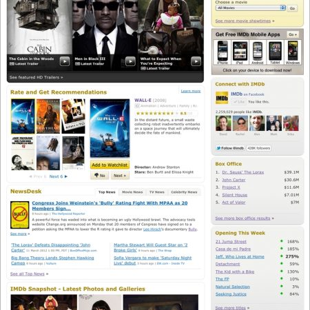 IMDB eliminará sus foros